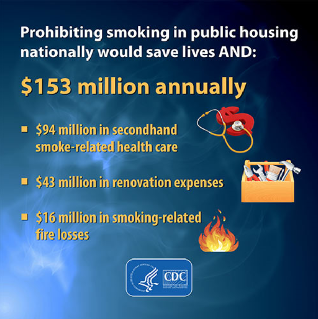 Prohibiting smoking in public housing could save lives and $153 million annually